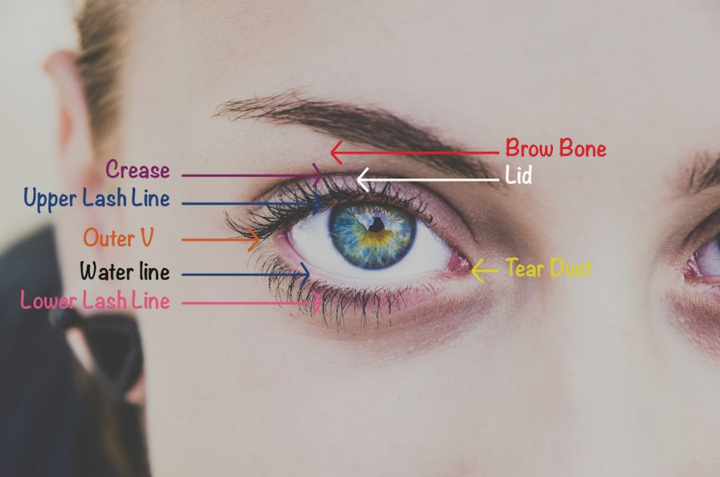 5 Simple Eye Makeup Tricks You Need To Know All She Things